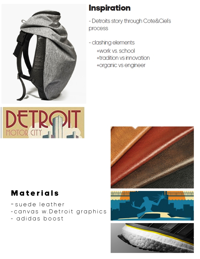 Design Inspiration and Materials